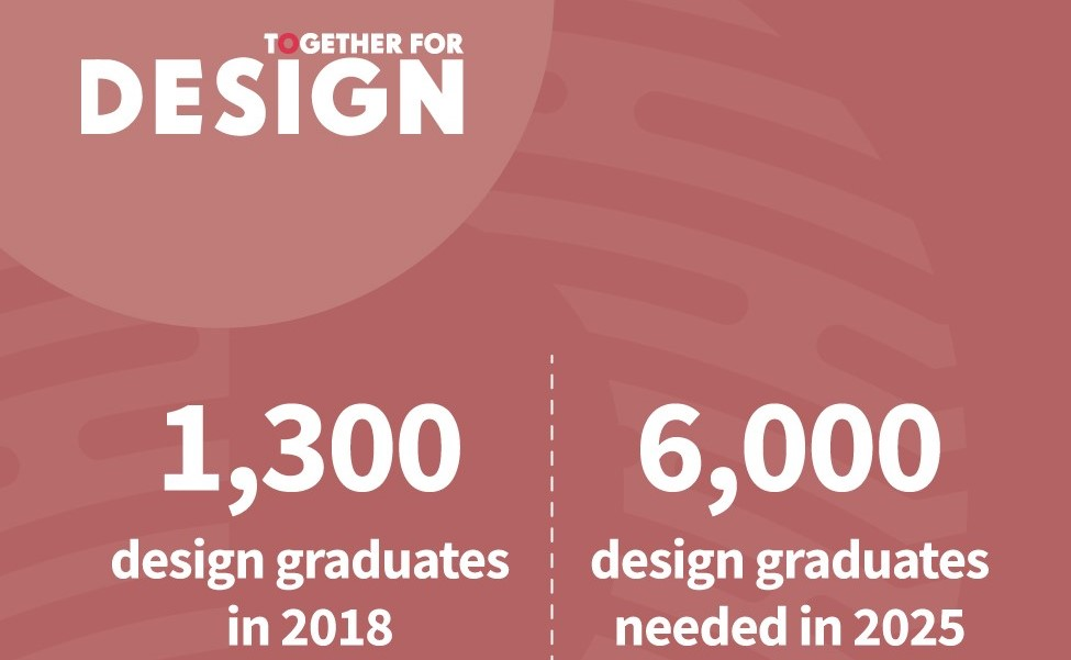 #TogetherForDesign
